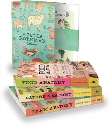 Julia Rothman Collection Nature anatomy food anatomy farm anatomy